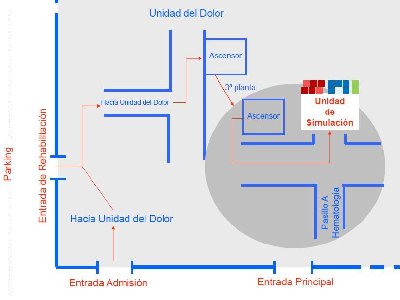 Mapa del Hospital Puerta de Hierro Majadahonda